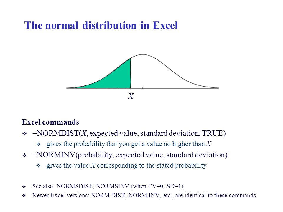 The normal distribution in Excel Excel commands  =NORMDIST(X, expected value, standard deviation, TRUE)  gives the probability that you get a value no higher than X  =NORMINV(probability, expected value, standard deviation)  gives the value X corresponding to the stated probability  See also: NORMSDIST, NORMSINV (when EV=0, SD=1)  Newer Excel versions: NORM.DIST, NORM.INV, etc., are identical to these commands.