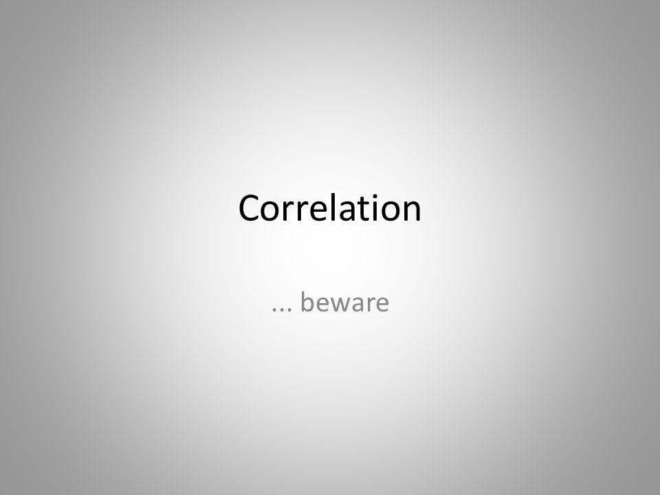 Correlation... beware