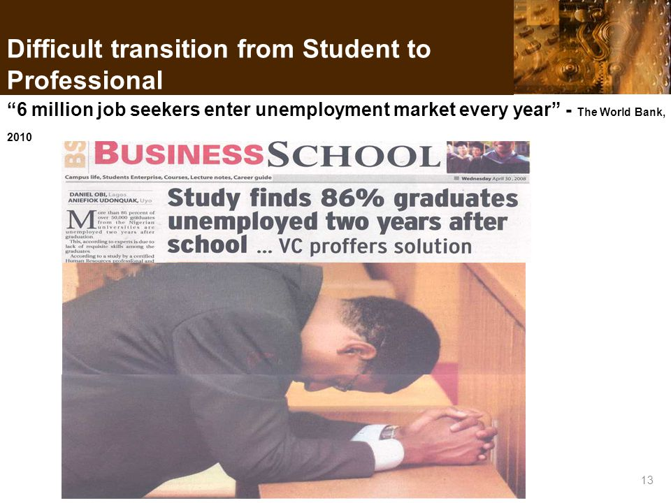 Difficult transition from Student to Professional 13 6 million job seekers enter unemployment market every year - The World Bank, 2010