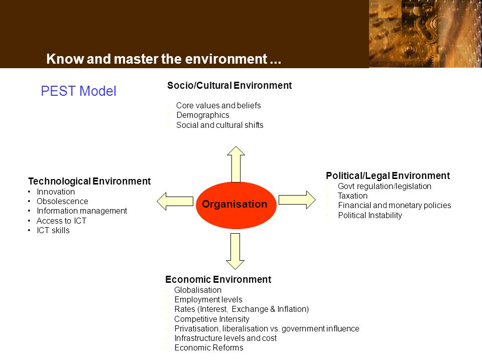 Know and master the environment...