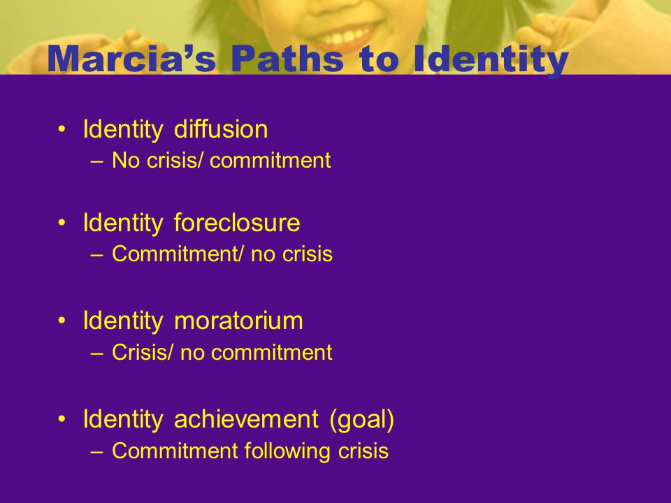 Marcia's Paths to Identity Identity diffusion –No crisis/ commitment Identity foreclosure –Commitment/ no crisis Identity moratorium –Crisis/ no commi