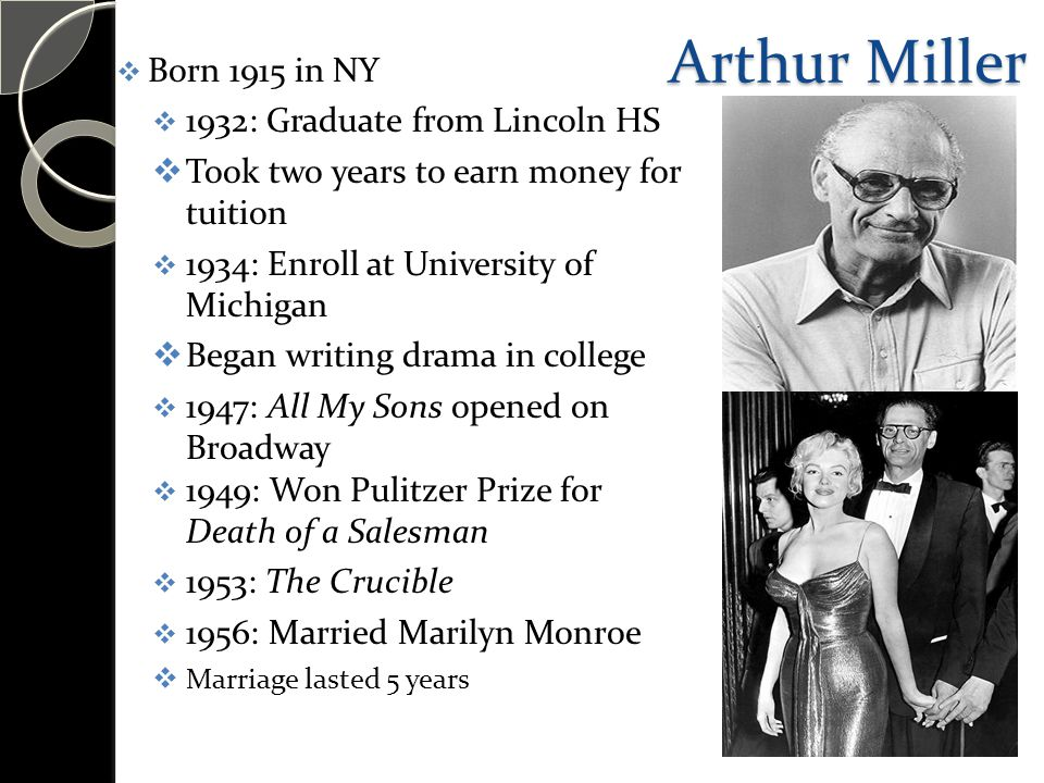 Arthur Miller  Born 1915 in NY  1932: Graduate from Lincoln HS  Took two years to earn money for tuition  1934: Enroll at University of Michigan  Began writing drama in college  1947: All My Sons opened on Broadway  1949: Won Pulitzer Prize for Death of a Salesman  1953: The Crucible  1956: Married Marilyn Monroe  Marriage lasted 5 years