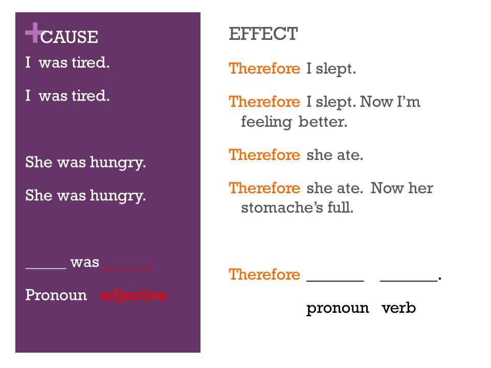 + CAUSE EFFECT Therefore I slept. Therefore I slept.