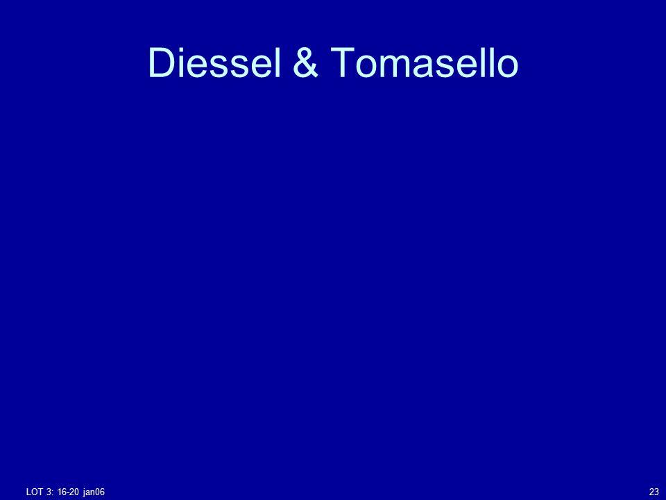 LOT 3: 16-20 jan0623 Diessel & Tomasello
