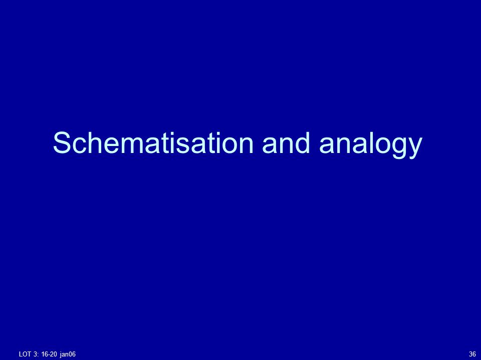 LOT 3: 16-20 jan0636 Schematisation and analogy