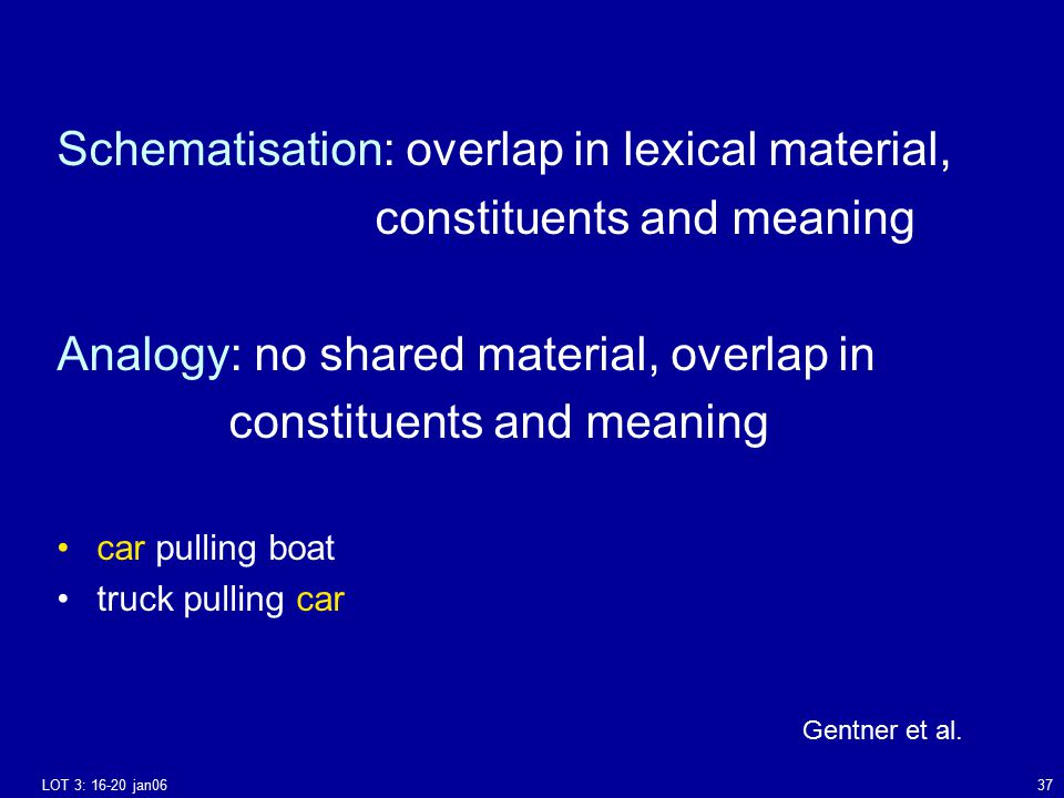 LOT 3: 16-20 jan0637 Schematisation: overlap in lexical material, constituents and meaning Analogy: no shared material, overlap in constituents and meaning car pulling boat truck pulling car Gentner et al.