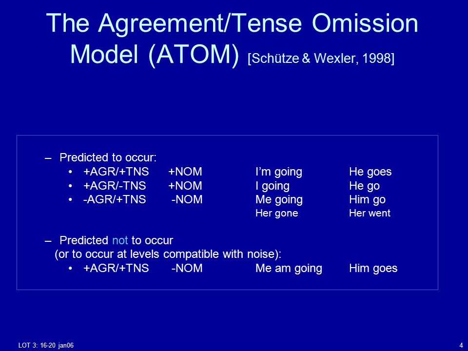 LOT 3: 16-20 jan064 The Agreement/Tense Omission Model (ATOM) [Schütze & Wexler, 1998] –Predicted to occur: +AGR/+TNS +NOMI'm goingHe goes +AGR/-TNS +NOMI goingHe go -AGR/+TNS -NOMMe goingHim go Her goneHer went –Predicted not to occur (or to occur at levels compatible with noise): +AGR/+TNS -NOMMe am goingHim goes