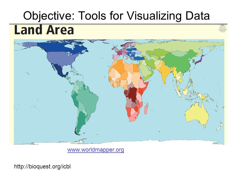 Objective: Tools for Visualizing Data http://bioquest.org/icbl www.worldmapper.org