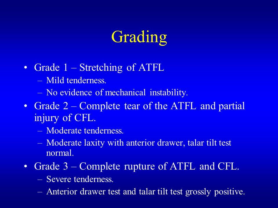Grading Grade 1 – Stretching of ATFL –Mild tenderness.