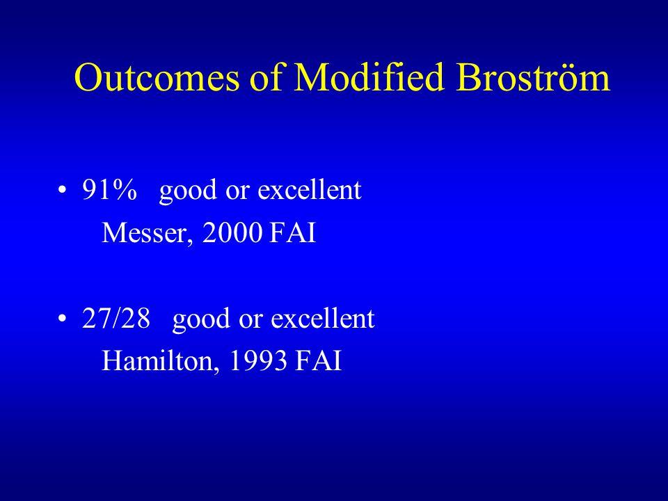 Outcomes of Modified Broström 91% good or excellent Messer, 2000 FAI 27/28 good or excellent Hamilton, 1993 FAI