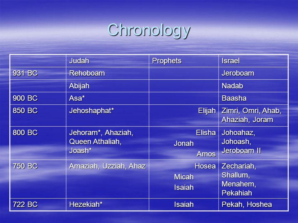 Chronology JudahProphetsIsrael 931 BC RehoboamJeroboam AbijahNadab 900 BC Asa*Baasha 850 BC Jehoshaphat*Elijah Zimri, Omri, Ahab, Ahaziah, Joram 800 B
