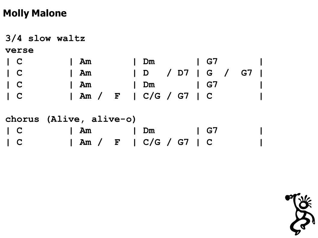 Molly Malone 3/4 slow waltz verse | C | Am | Dm | G7 | | C | Am | D / D7 | G / G7 | | C | Am | Dm | G7 | | C | Am / F | C/G / G7 | C | chorus (Alive, alive-o) | C | Am | Dm | G7 | | C | Am / F | C/G / G7 | C |
