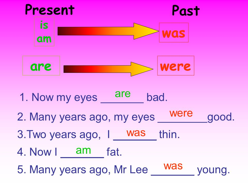 Past is am are was were 4.Now I _______ fat. 1. Now my eyes _______ bad.