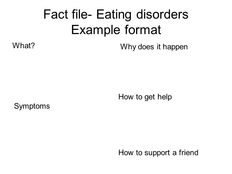 Fact file- Eating disorders Example format Why does it happen What.