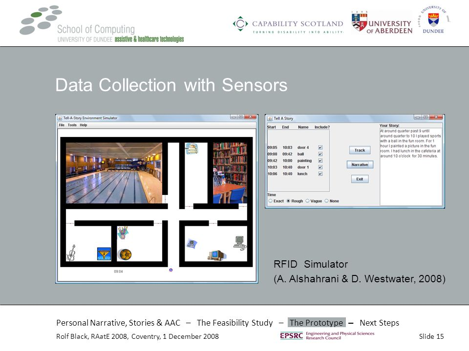 Slide 15Rolf Black, RAatE 2008, Coventry, 1 December 2008 Data Collection with Sensors RFID Simulator (A.