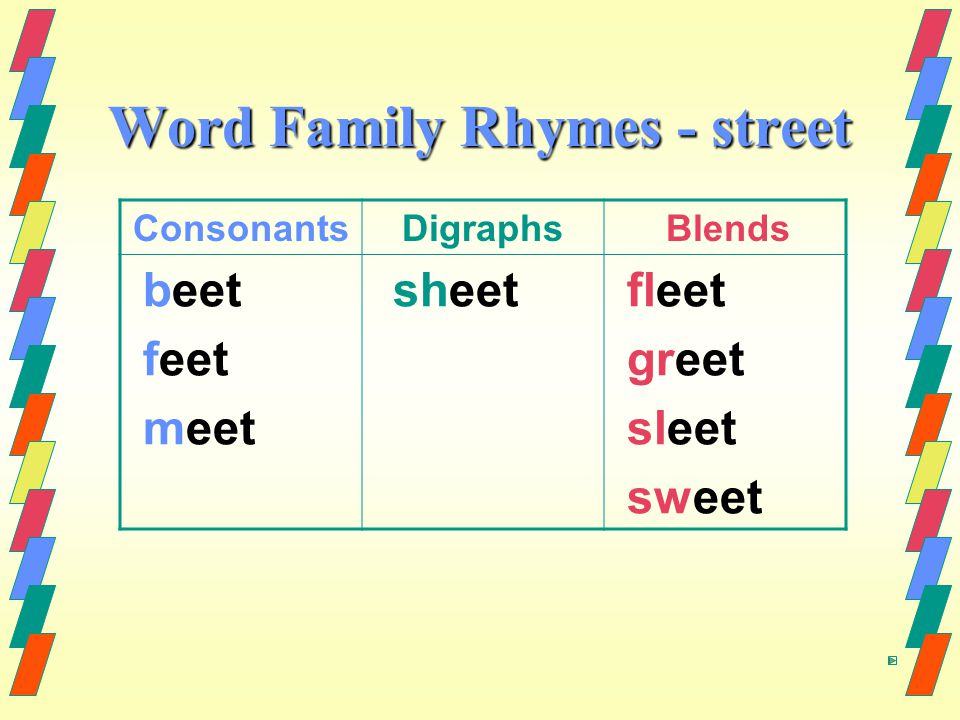 Word Family Rhymes - street ConsonantsDigraphs Blends beet feet meet sheet fleet greet sleet sweet