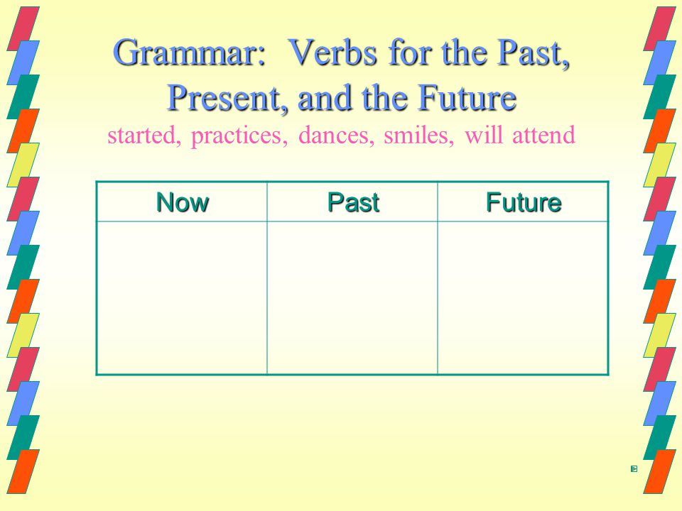 Grammar: Verbs for the Past, Present, and the Future Grammar: Verbs for the Past, Present, and the Future started, practices, dances, smiles, will attend NowPastFuture