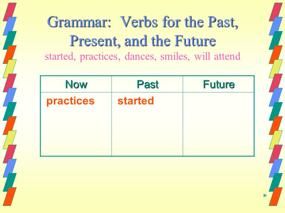 Grammar: Verbs for the Past, Present, and the Future Grammar: Verbs for the Past, Present, and the Future started, practices, dances, smiles, will attend NowPastFuture practices started