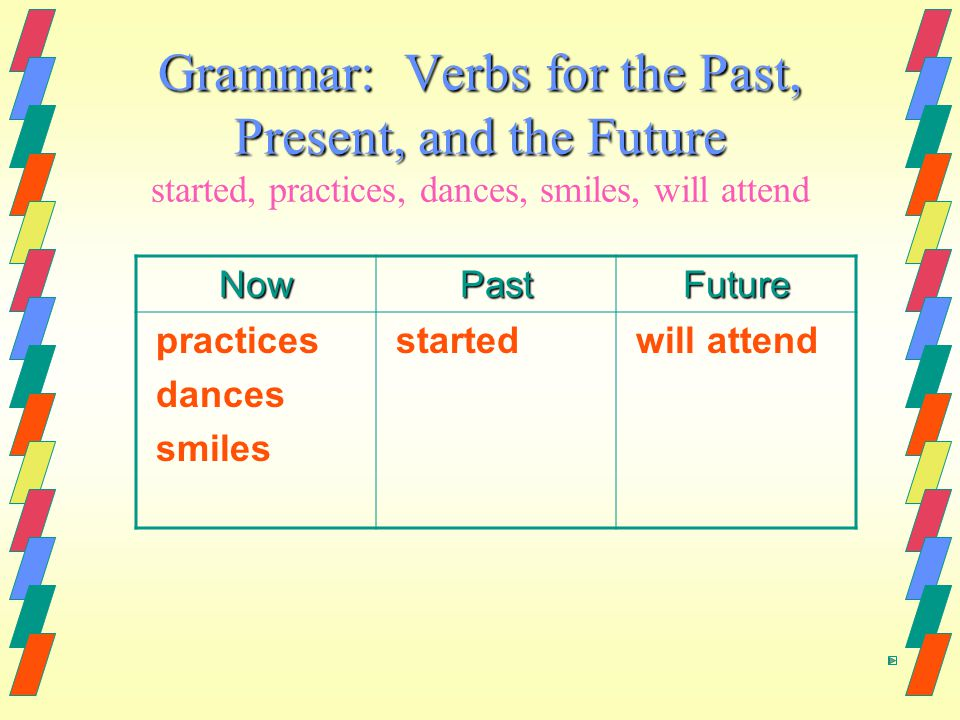 Grammar: Verbs for the Past, Present, and the Future Grammar: Verbs for the Past, Present, and the Future started, practices, dances, smiles, will attend NowPastFuture practices dances smiles started will attend