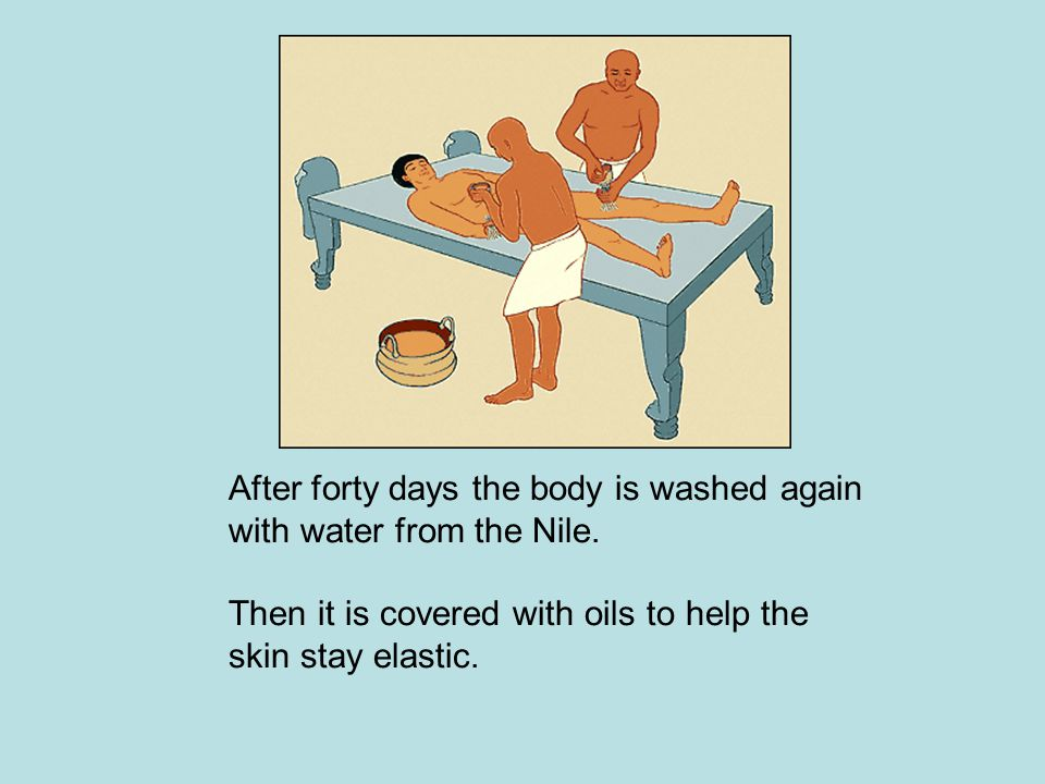 The dehydrated internal organs are wrapped in linen and returned to the body.
