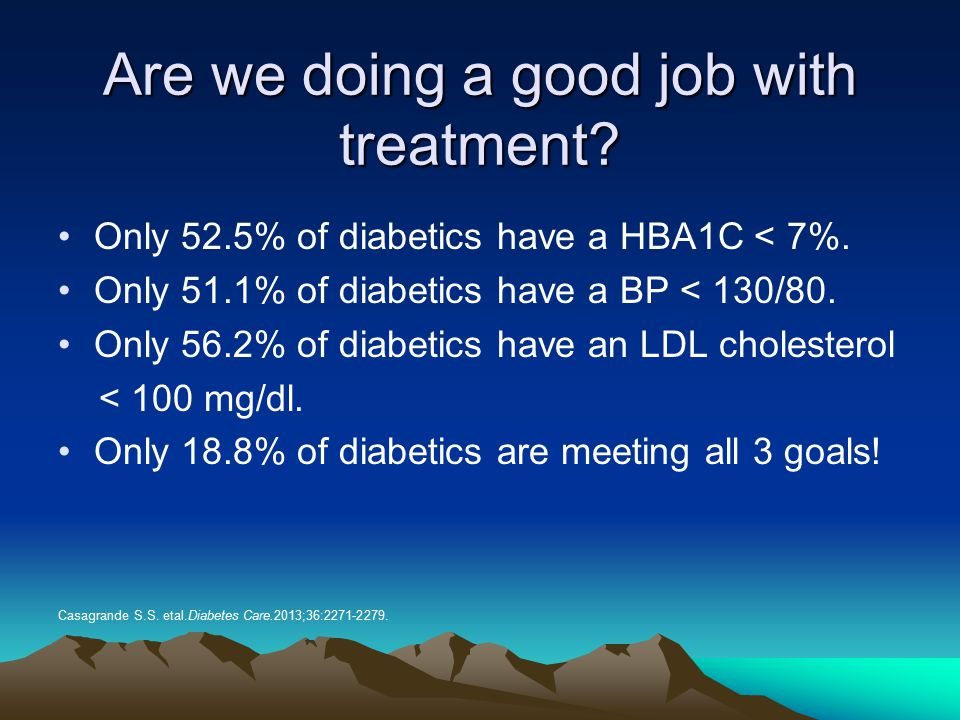 Are we doing a good job with treatment.Only 52.5% of diabetics have a HBA1C < 7%.