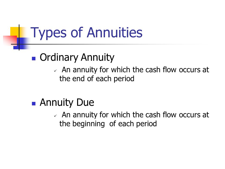 Types of Annuities Ordinary Annuity An annuity for which the cash flow occurs at the end of each period Annuity Due An annuity for which the cash flow