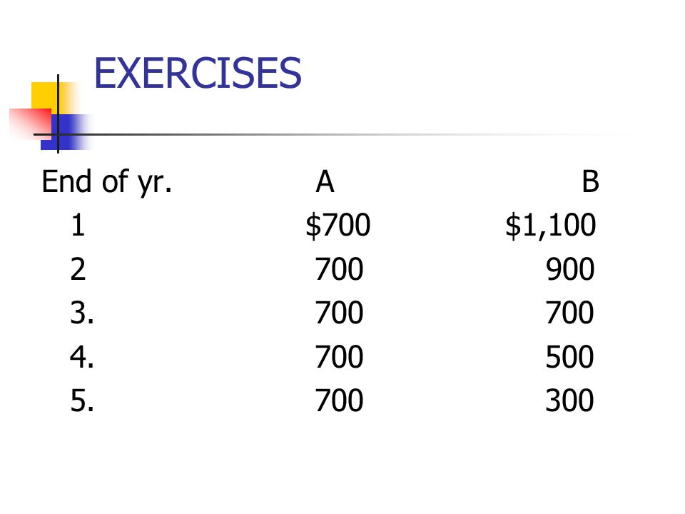 EXERCISES End of yr. A B 1 $700 $1,100 2 700 900 3. 700 700 4. 700 500 5. 700 300