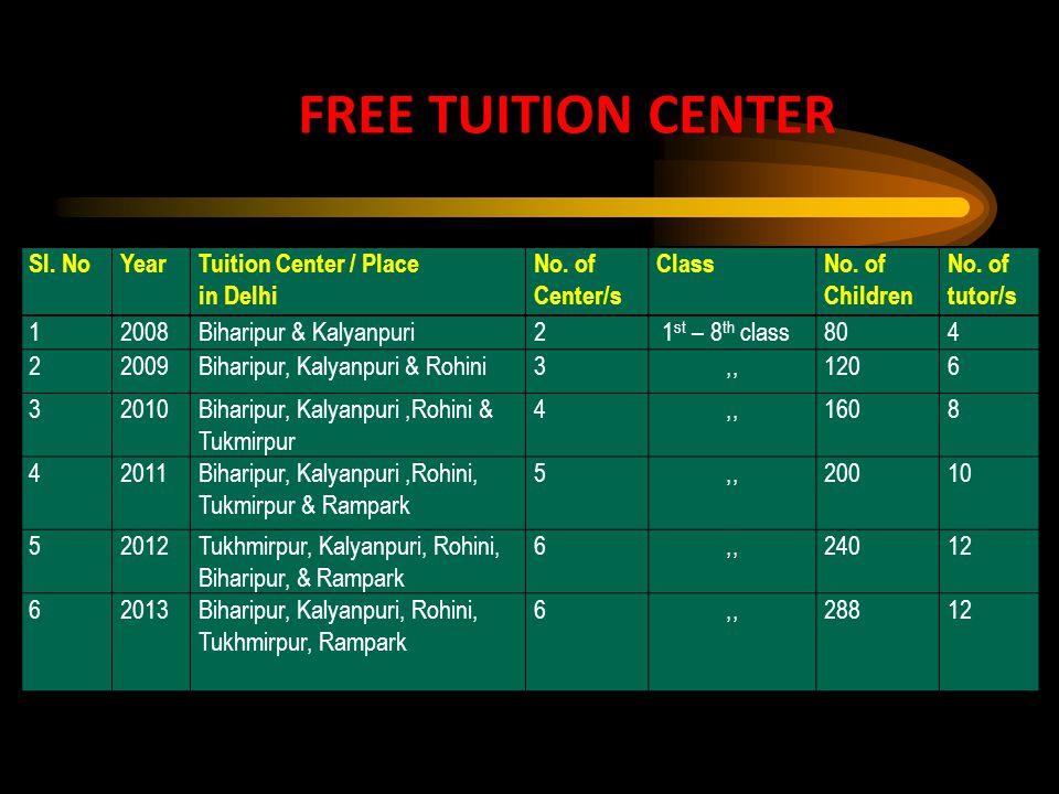Sl. NoYearComputer Center / Place in Delhi No. of Center/s No. of Children No. of tutor/s 12008Biharipur1104 22009Biharipur,1406 32010Biharipur,1608 4