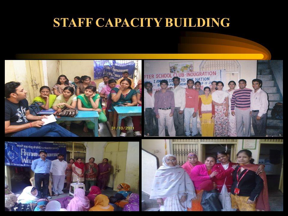 ADULT LITERACY Sl. No.YearTuition Center / Place In Delhi No. of Center/s No. adult literacy student/s No. of tutor/s 12009Biharipur1402 22010Biharipu