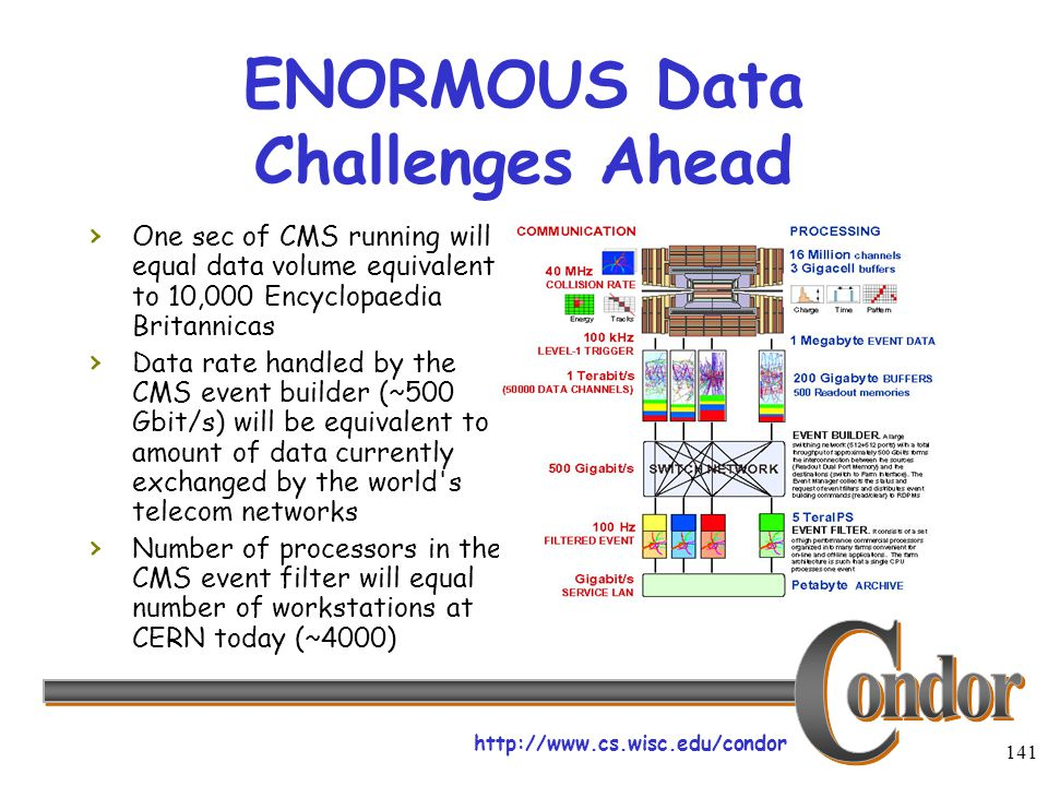 http://www.cs.wisc.edu/condor 141 ENORMOUS Data Challenges Ahead › One sec of CMS running will equal data volume equivalent to 10,000 Encyclopaedia Br