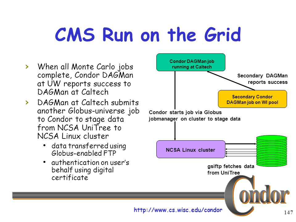 http://www.cs.wisc.edu/condor 147 CMS Run on the Grid › When all Monte Carlo jobs complete, Condor DAGMan at UW reports success to DAGMan at Caltech ›
