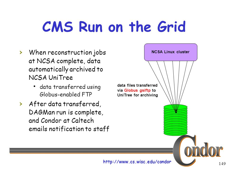 http://www.cs.wisc.edu/condor 149 CMS Run on the Grid › When reconstruction jobs at NCSA complete, data automatically archived to NCSA UniTree  data transferred using Globus-enabled FTP › After data transferred, DAGMan run is complete, and Condor at Caltech emails notification to staff NCSA Linux cluster data files transferred via Globus gsiftp to UniTree for archiving