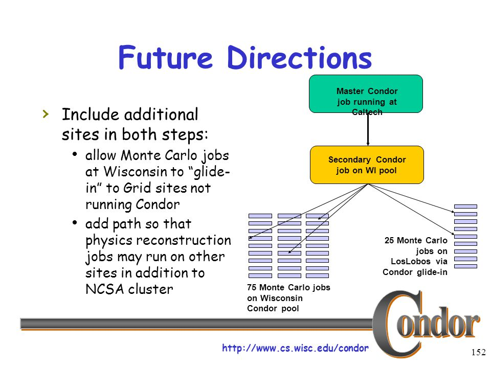 http://www.cs.wisc.edu/condor 152 Future Directions › Include additional sites in both steps:  allow Monte Carlo jobs at Wisconsin to glide- in to Grid sites not running Condor  add path so that physics reconstruction jobs may run on other sites in addition to NCSA cluster Master Condor job running at Caltech Secondary Condor job on WI pool 75 Monte Carlo jobs on Wisconsin Condor pool 25 Monte Carlo jobs on LosLobos via Condor glide-in