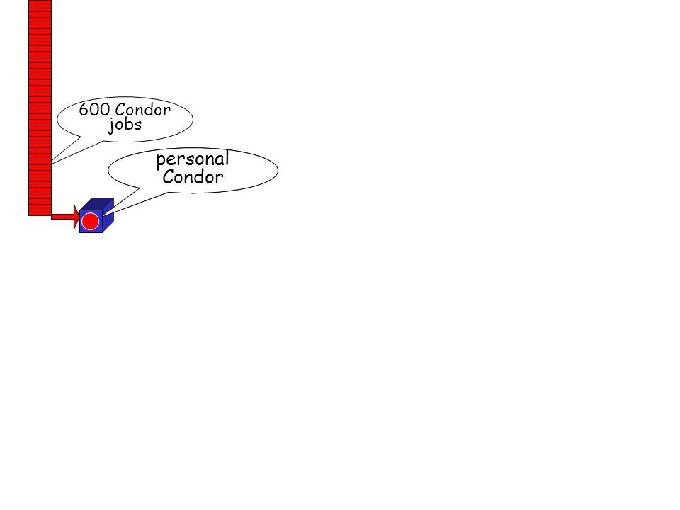 http://www.cs.wisc.edu/condor 21 your workstation personal Condor 600 Condor jobs