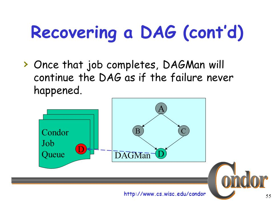 http://www.cs.wisc.edu/condor 55 DAGMan Recovering a DAG (cont'd) › Once that job completes, DAGMan will continue the DAG as if the failure never happened.