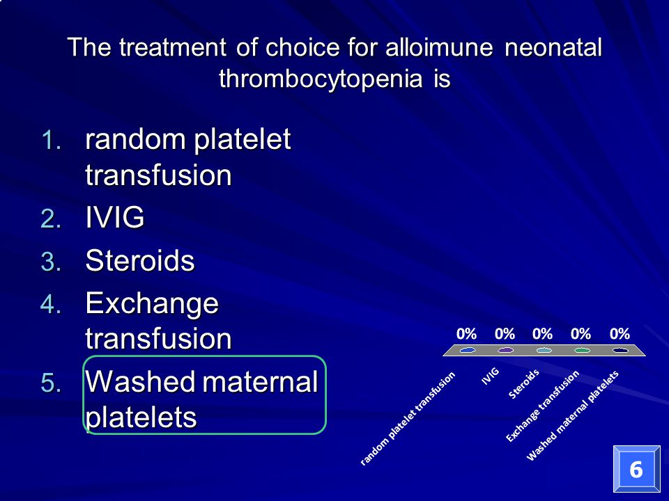 The treatment of choice for alloimune neonatal thrombocytopenia is 1. random platelet transfusion 2. IVIG 3. Steroids 4. Exchange transfusion 5. Washe