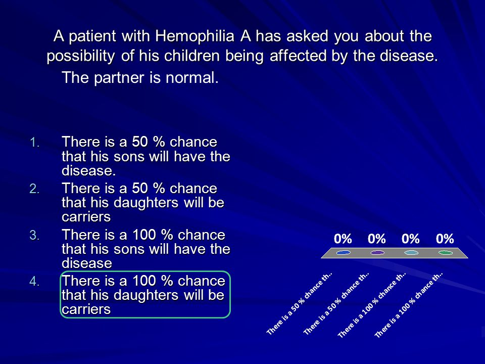 A patient with Hemophilia A has asked you about the possibility of his children being affected by the disease. 1. There is a 50 % chance that his sons