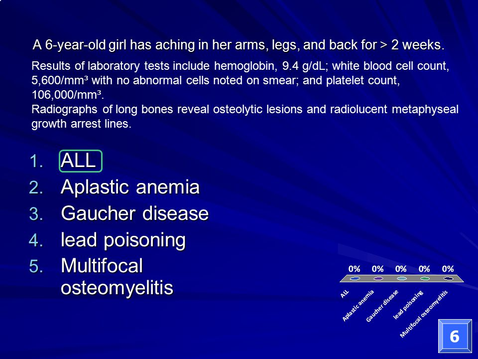 A 6-year-old girl has aching in her arms, legs, and back for > 2 weeks. 1. ALL 2. Aplastic anemia 3. Gaucher disease 4. lead poisoning 5. Multifocal o