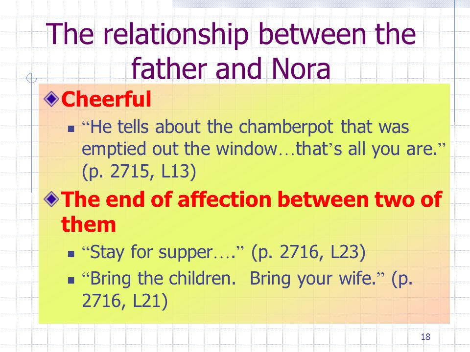 18 The relationship between the father and Nora Cheerful He tells about the chamberpot that was emptied out the window … that ' s all you are.