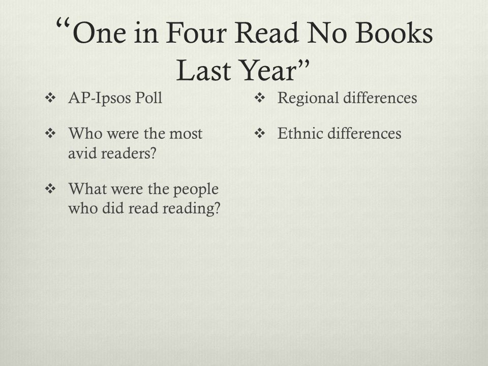 One in Four Read No Books Last Year  AP-Ipsos Poll  Who were the most avid readers.