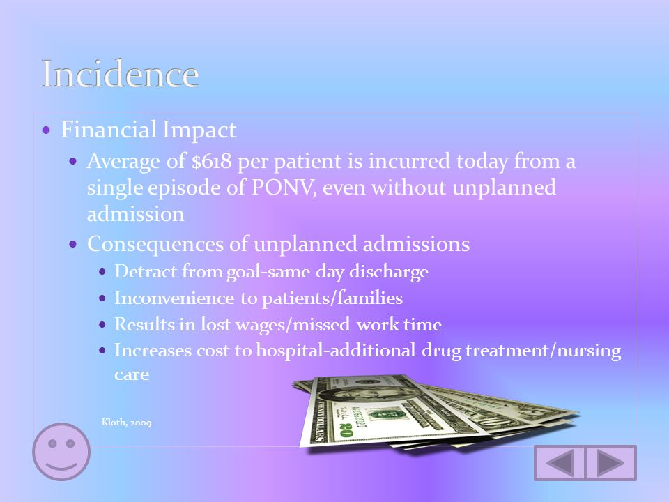 Financial Impact Average of $618 per patient is incurred today from a single episode of PONV, even without unplanned admission Consequences of unplanned admissions Detract from goal-same day discharge Inconvenience to patients/families Results in lost wages/missed work time Increases cost to hospital-additional drug treatment/nursing care Kloth, 2009