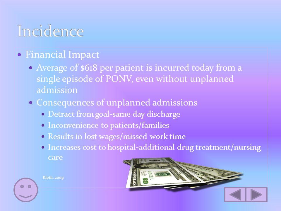 Pavlin, J.(2008). Recovery after ambulatory anesthesia.