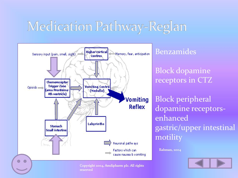 Butyrophenones Block dopamine receptors in CTZ Similar properties to phenothiazines *Droperidol-monitored patients only(potential prolong cardiac QT interval) Copyright 2004, Amdipharm plc.