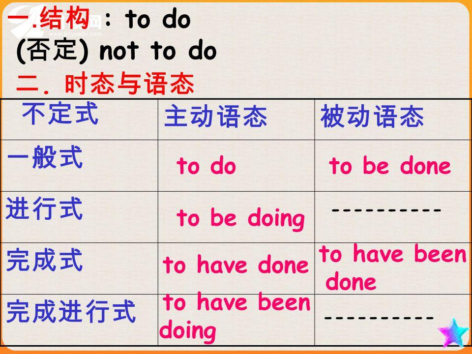 (7). 独立结构 to be frank, to be honest, to tell the truth To tell the truth, I don't agree with you.