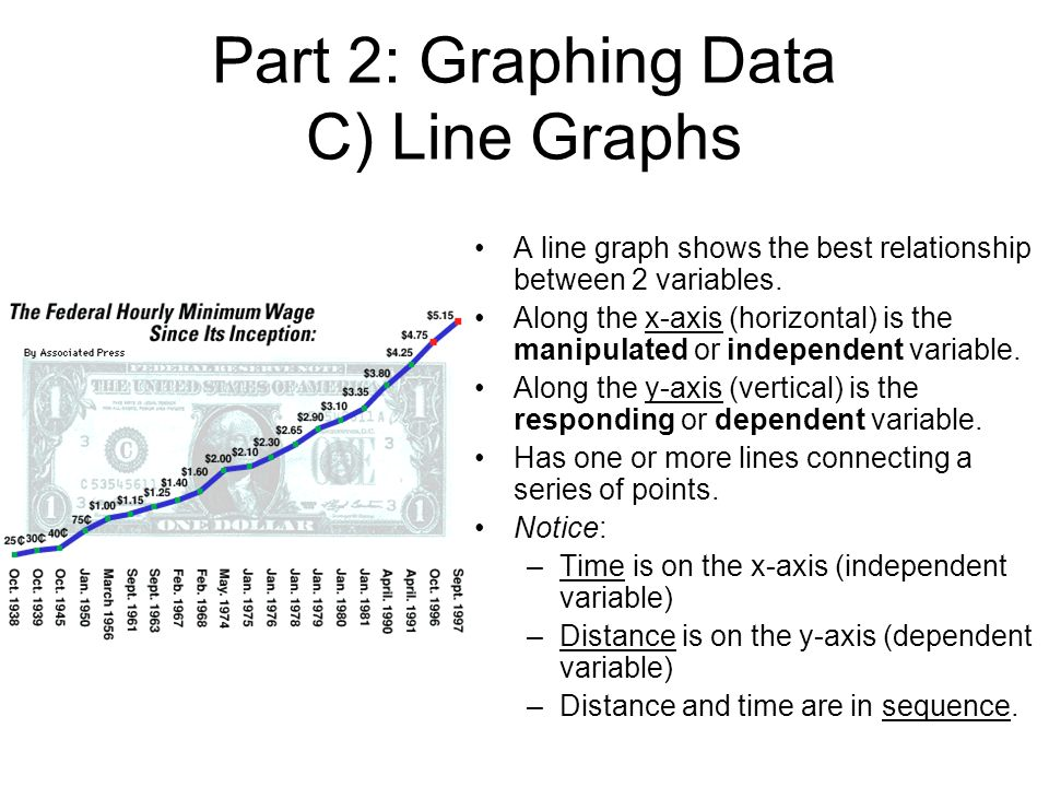 Part 2: Graphing Data C) Line Graphs A line graph shows the best relationship between 2 variables.