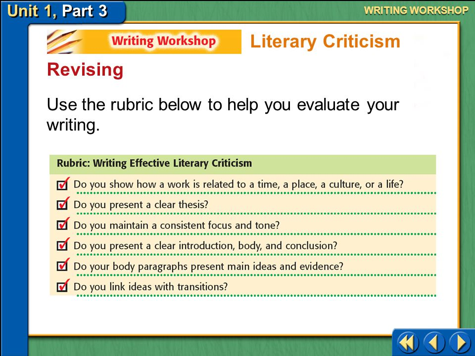 Unit 1, Part 3 Writing Workshop WRITING WORKSHOP Revising Peer Review Ask a classmate to read your draft to identify your thesis and the main ideas that support it.