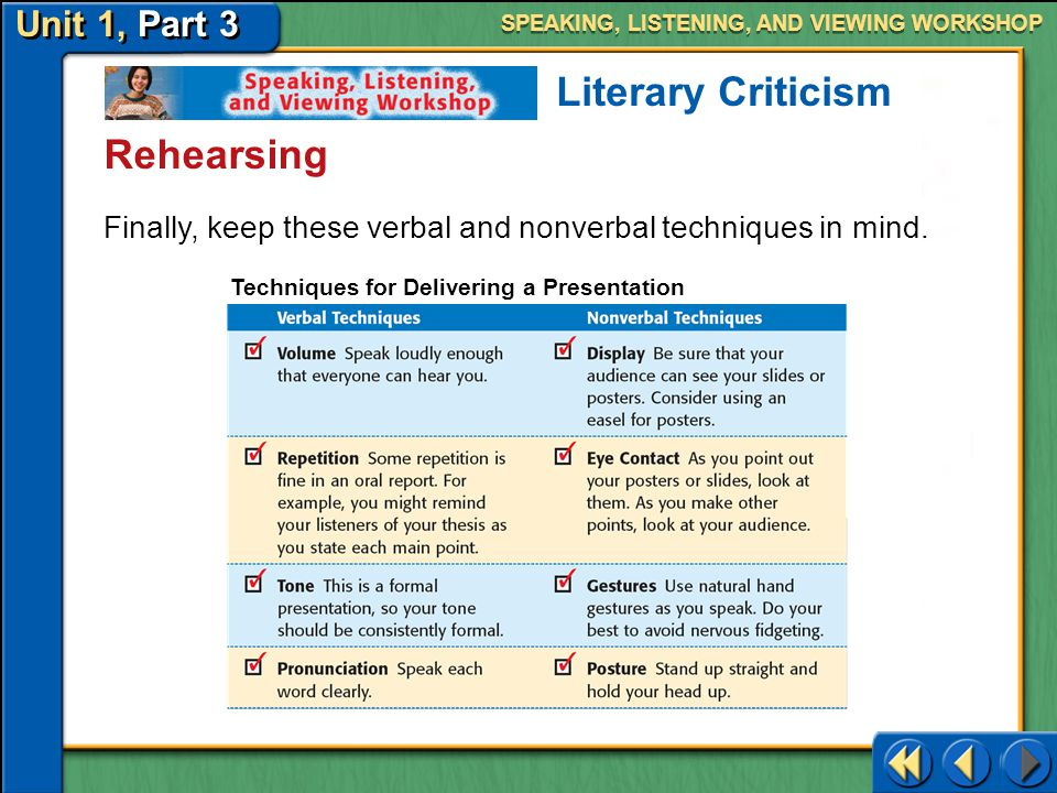 Unit 1, Part 3 Speaking, Listening, and Viewing Workshop SPEAKING, LISTENING, AND VIEWING WORKSHOP Rehearsing Literary Criticism Rehearse your presentation several times by yourself, making sure that your words and your graphic aids are working together perfectly.