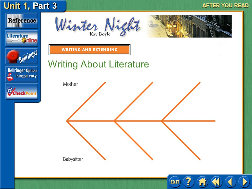 Unit 1, Part 3 Winter Night AFTER YOU READ Writing About Literature Prewrite by listing details about each character on an organizer like the one on the next slide.