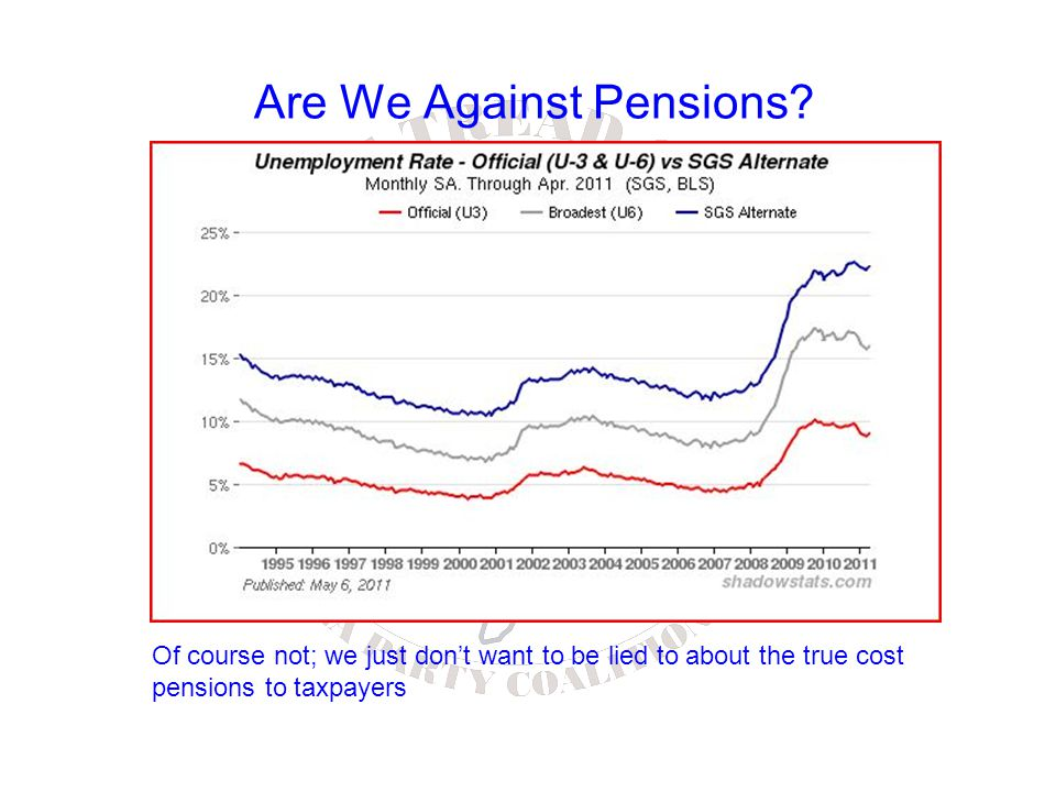 Are We Against Pensions.
