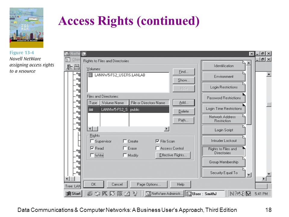 Data Communications & Computer Networks: A Business User's Approach, Third Edition18 Access Rights (continued)